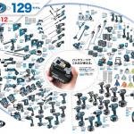 【14.4V】マキタの14.4Vバッテリーが使える家庭向け電動工具まとめ